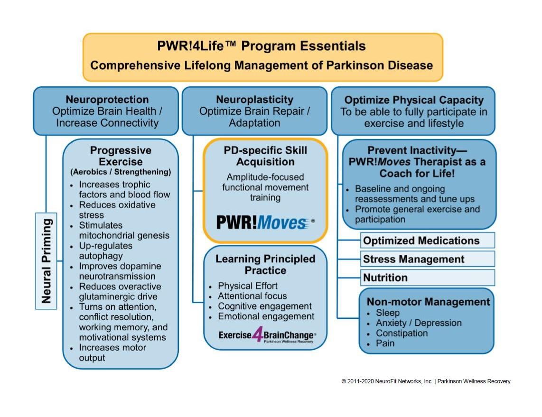 PWR!4Life_Program_Essentials_2020